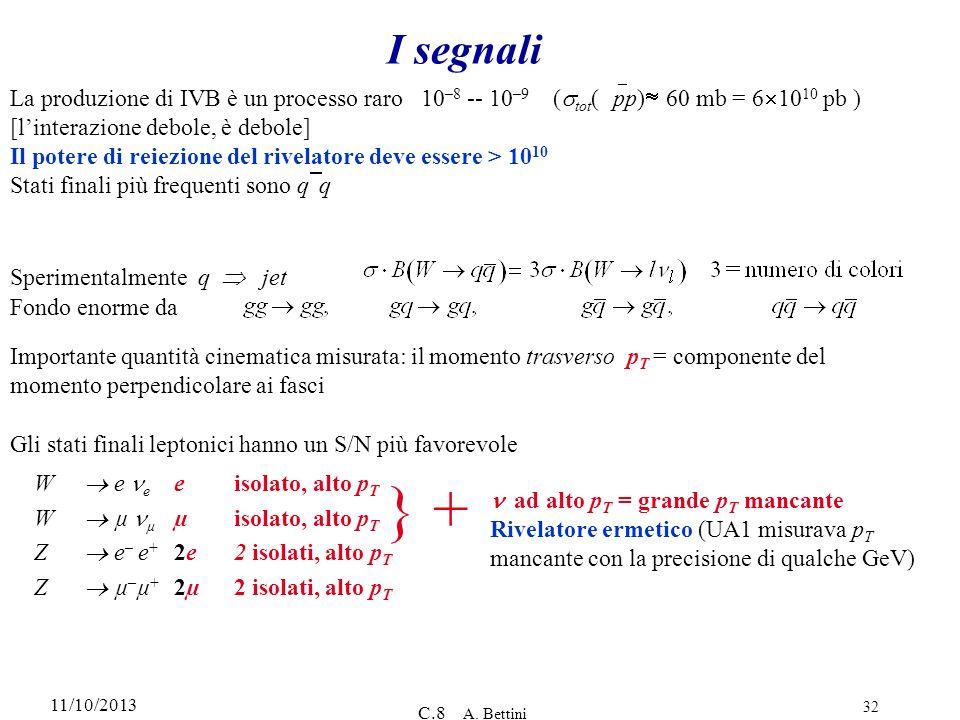 11/10/2013 C.8 A. Bettini 32 I segnali La produzione di IVB è un processo raro 10 –8 -- 10 –9 ( tot ( pp) 60 mb = 6 10 10 pb ) [linterazione debole, è