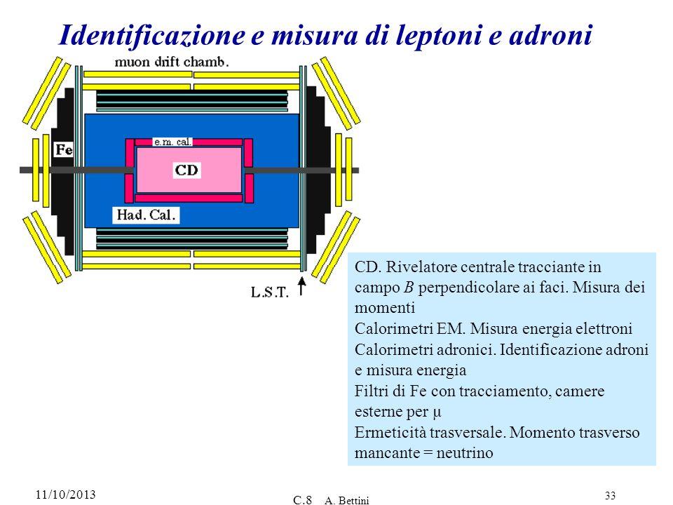 11/10/2013 C.8 A. Bettini 33 Identificazione e misura di leptoni e adroni CD. Rivelatore centrale tracciante in campo B perpendicolare ai faci. Misura