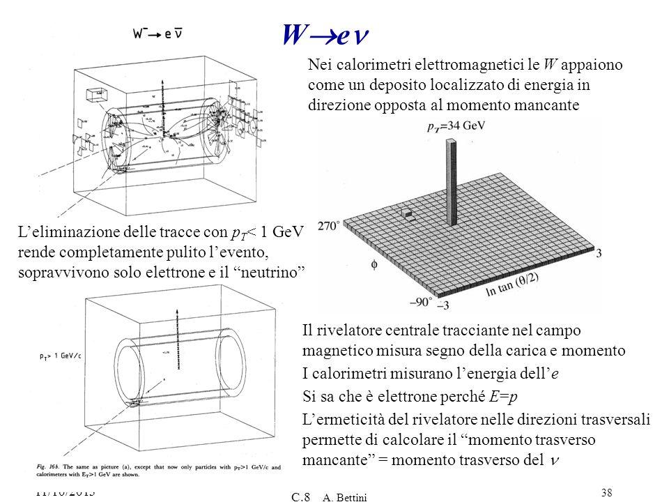11/10/2013 C.8 A. Bettini 38 W e Leliminazione delle tracce con p T < 1 GeV rende completamente pulito levento, sopravvivono solo elettrone e il neutr
