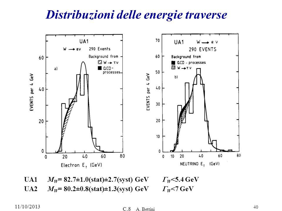 11/10/2013 C.8 A. Bettini 40 Distribuzioni delle energie traverse UA1M W = 82.7±1.0(stat)±2.7(syst) GeV W <5.4 GeV UA2 M W = 80.2±0.8(stat)±1.3(syst)