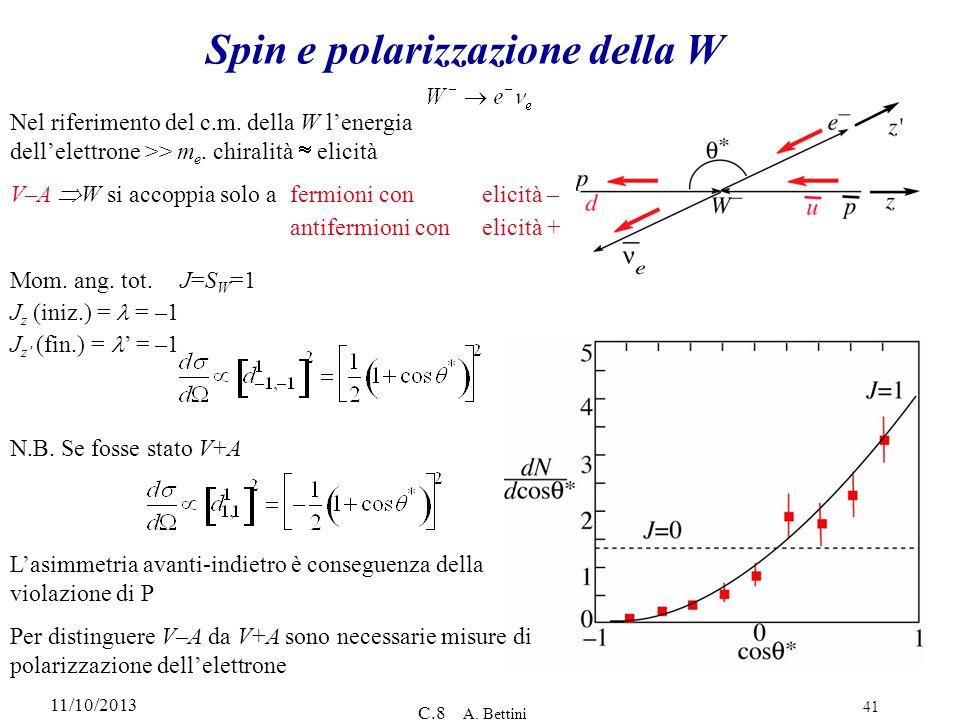 11/10/2013 C.8 A. Bettini 41 Spin e polarizzazione della W Nel riferimento del c.m. della W lenergia dellelettrone >> m e. chiralità elicità V–A W si