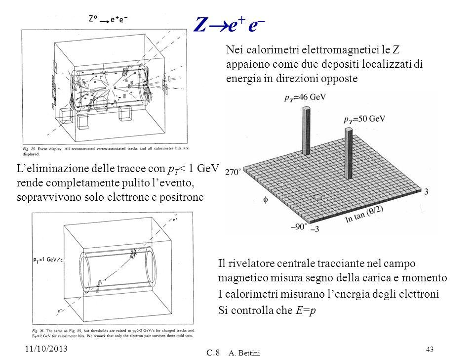 11/10/2013 C.8 A. Bettini 43 Z e + e – Leliminazione delle tracce con p T < 1 GeV rende completamente pulito levento, sopravvivono solo elettrone e po