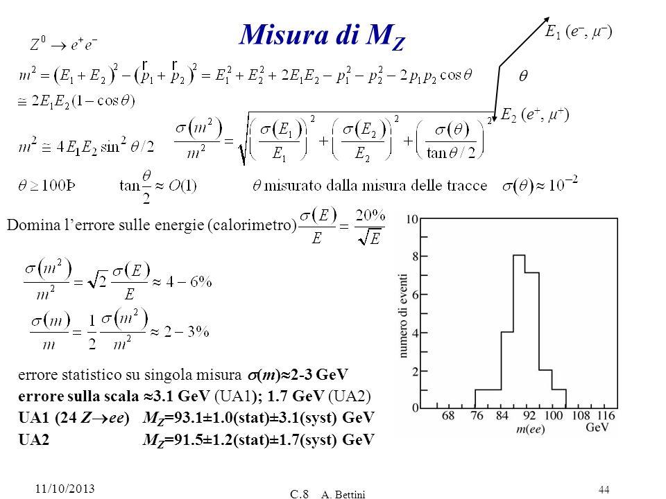 11/10/2013 C.8 A. Bettini 44 Misura di M Z E 1 (e –, µ – ) E 2 (e +, µ + ) Domina lerrore sulle energie (calorimetro) errore statistico su singola mis