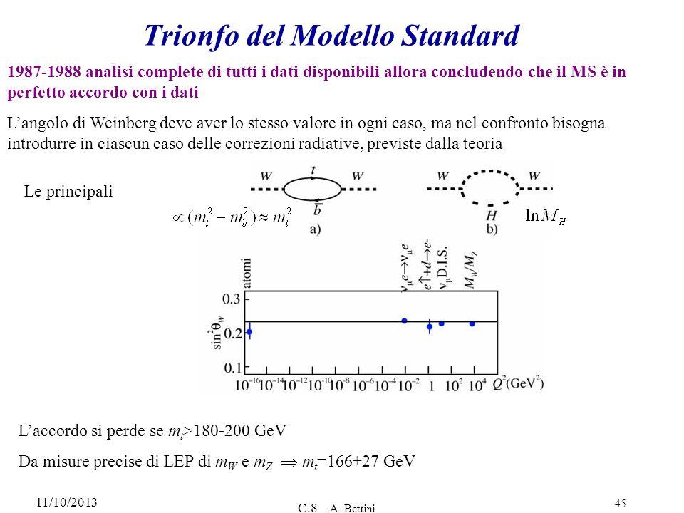 11/10/2013 C.8 A. Bettini 45 Trionfo del Modello Standard 1987-1988 analisi complete di tutti i dati disponibili allora concludendo che il MS è in per