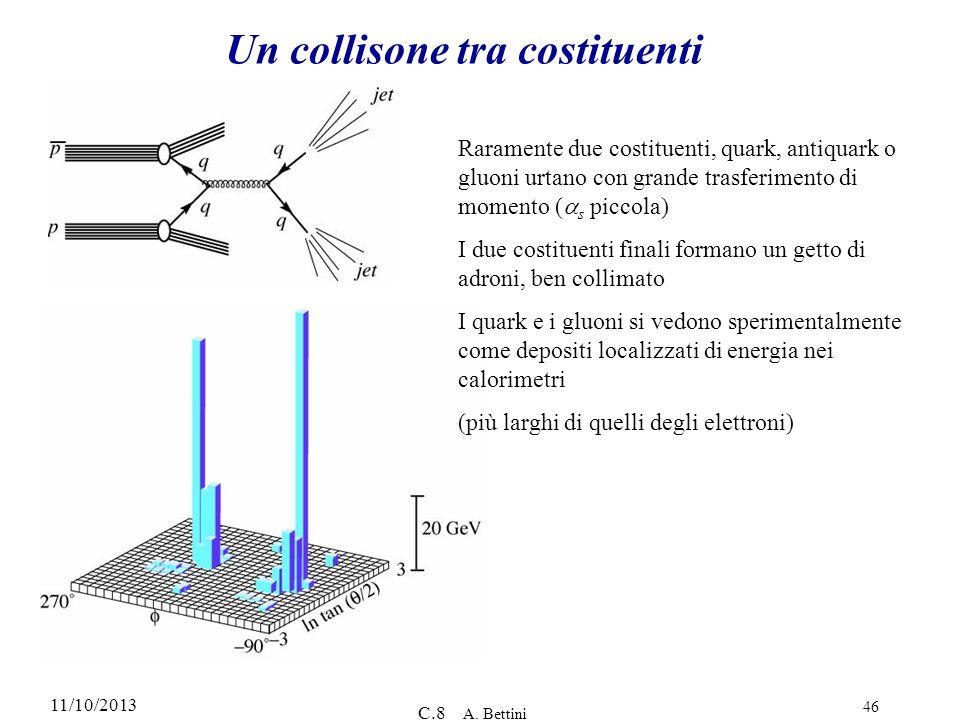 11/10/2013 C.8 A. Bettini 46 Un collisone tra costituenti Raramente due costituenti, quark, antiquark o gluoni urtano con grande trasferimento di mome