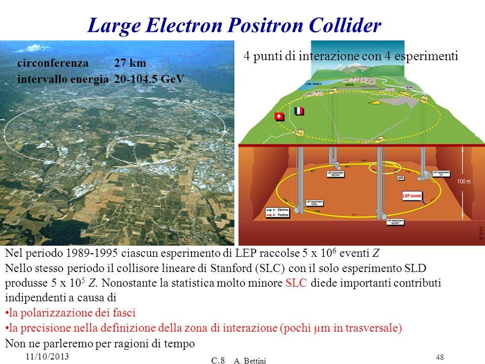 11/10/2013 C.8 A. Bettini 48 Large Electron Positron Collider 4 punti di interazione con 4 esperimenti circonferenza27 km intervallo energia20-104.5 G