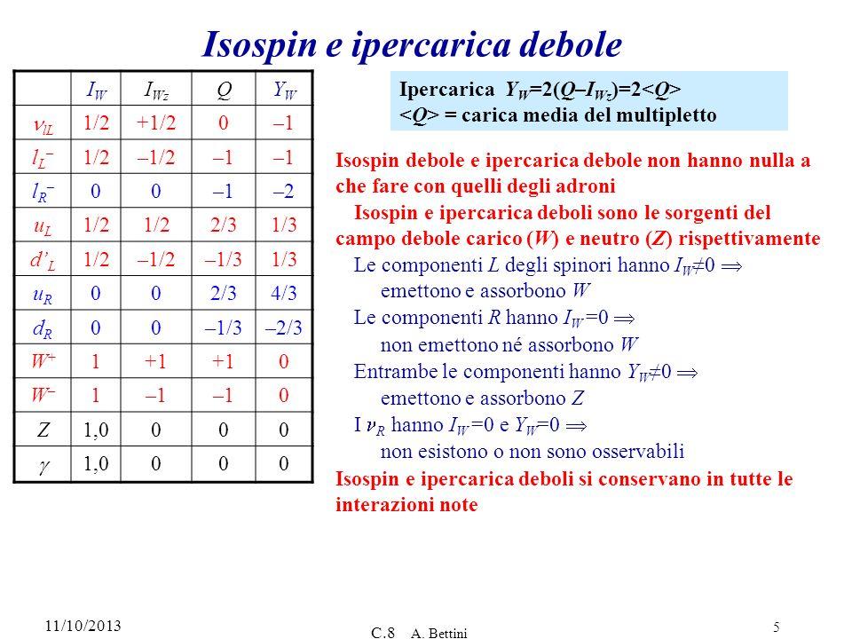 11/10/2013 C.8 A. Bettini 5 Isospin e ipercarica debole Ipercarica Y W =2(Q–I Wz )=2 = carica media del multipletto Isospin debole e ipercarica debole