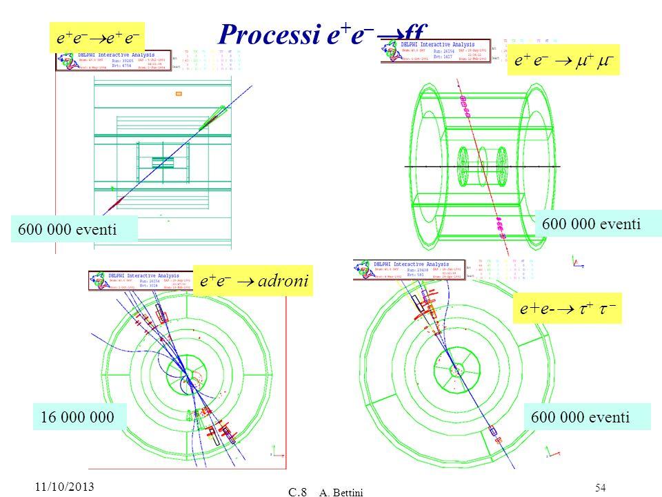11/10/2013 C.8 A. Bettini 54 Processi e + e – ff e + e – adroni e + e – + – e + e – e+e- + – 600 000 eventi 16 000 000