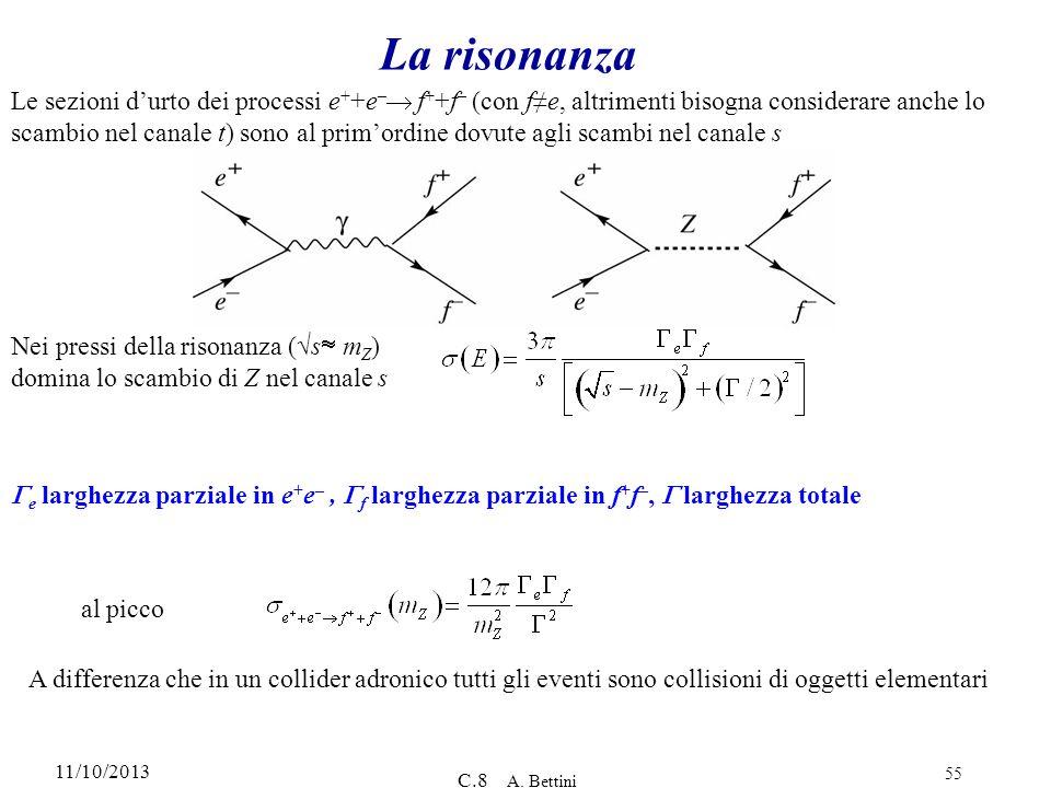 11/10/2013 C.8 A. Bettini 55 La risonanza Le sezioni durto dei processi e + +e – f + +f – (con fe, altrimenti bisogna considerare anche lo scambio nel