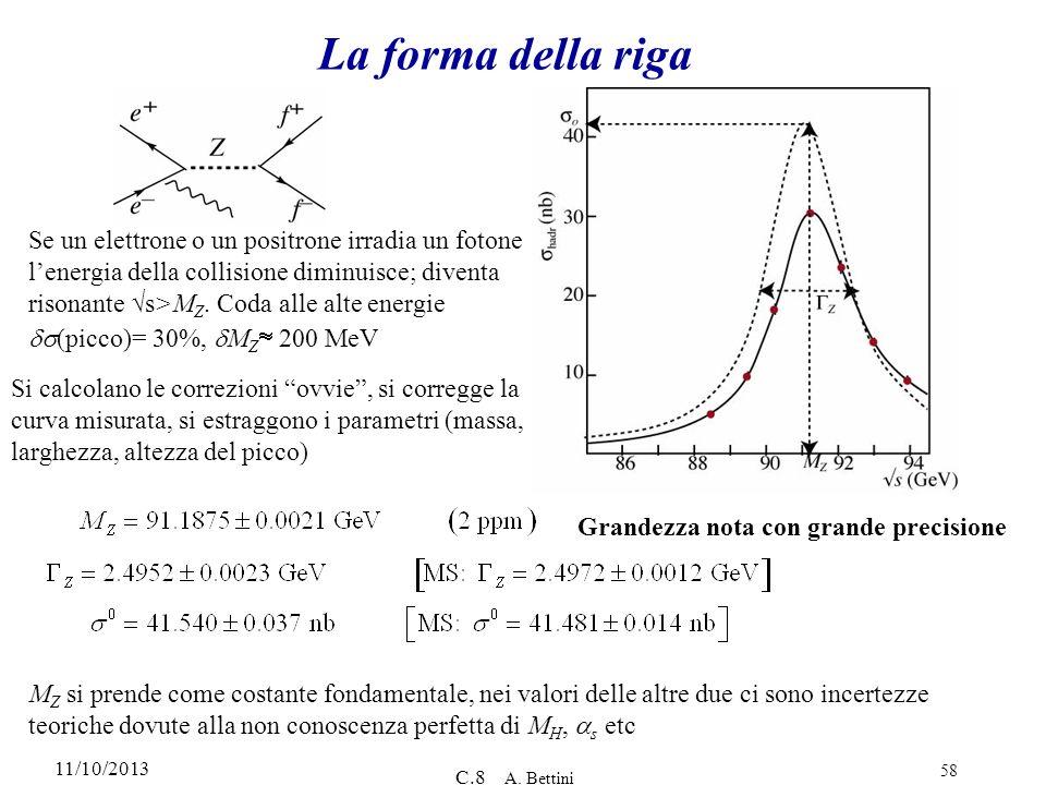 11/10/2013 C.8 A. Bettini 58 La forma della riga Se un elettrone o un positrone irradia un fotone lenergia della collisione diminuisce; diventa risona