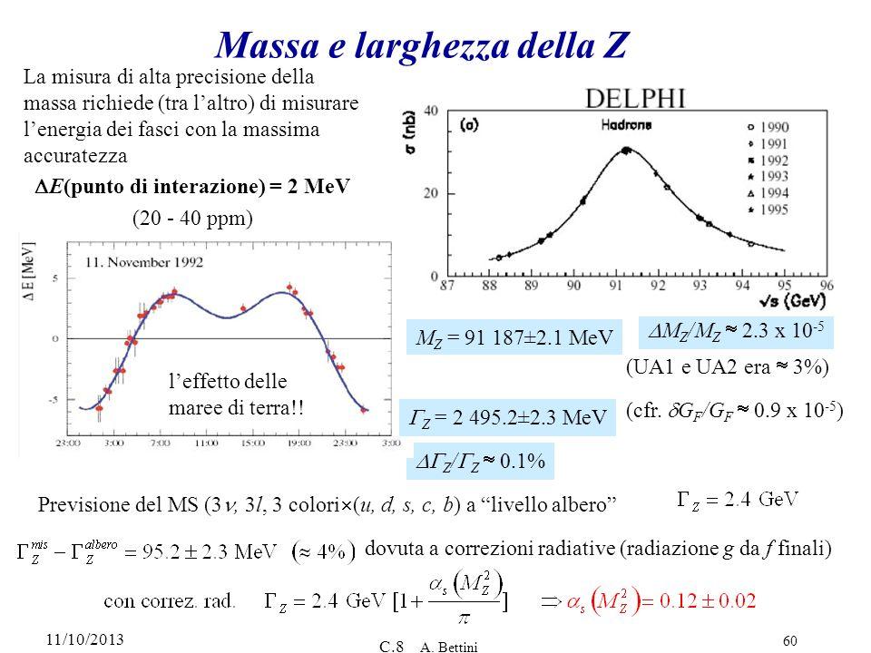 11/10/2013 C.8 A. Bettini 60 Massa e larghezza della Z M Z /M Z 2.3 x 10 -5 (cfr. G F /G F 0.9 x 10 -5 ) Z / Z 0.1% (UA1 e UA2 era 3%) La misura di al