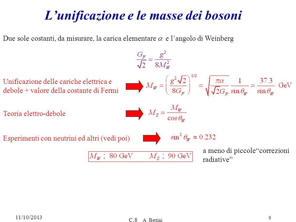 11/10/2013 C.8 A. Bettini 9 Lunificazione e le masse dei bosoni Unificazione delle cariche elettrica e debole + valore della costante di Fermi Teoria