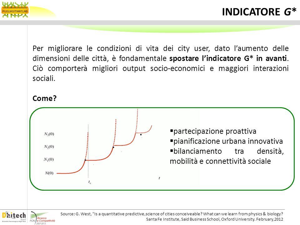 Per migliorare le condizioni di vita dei city user, dato laumento delle dimensioni delle città, è fondamentale spostare lindicatore G* in avanti. Ciò