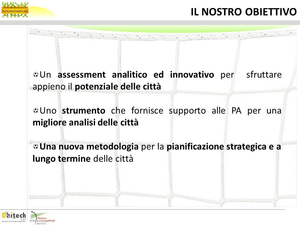 IL NOSTRO OBIETTIVO Un assessment analitico ed innovativo per sfruttare appieno il potenziale delle città Uno strumento che fornisce supporto alle PA