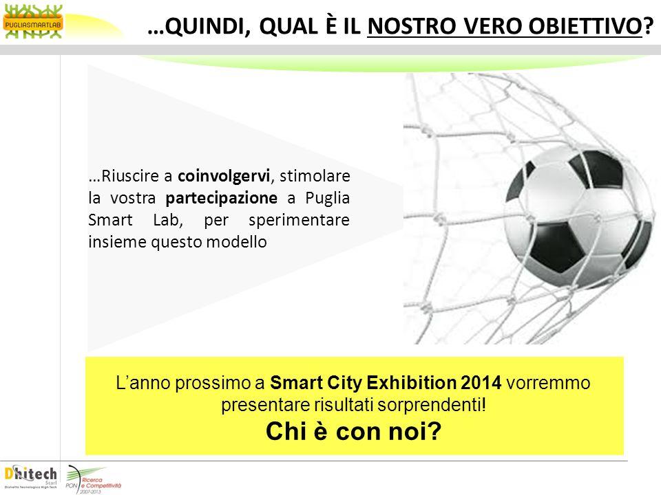 Lanno prossimo a Smart City Exhibition 2014 vorremmo presentare risultati sorprendenti! Chi è con noi? …Riuscire a coinvolgervi, stimolare la vostra p