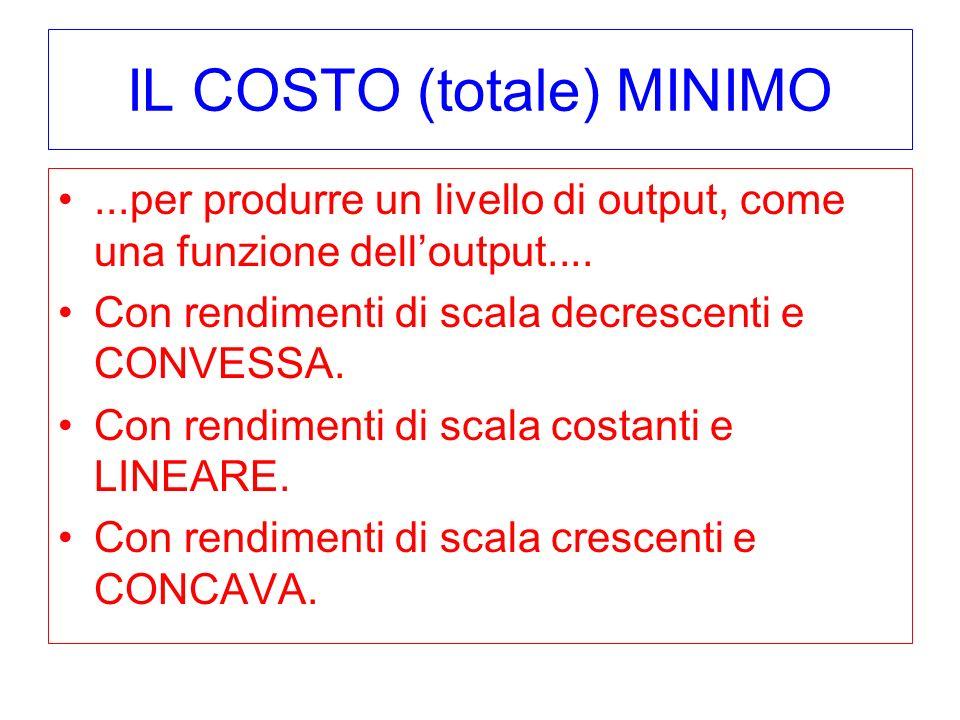 IL COSTO (totale) MINIMO...per produrre un livello di output, come una funzione delloutput.... Con rendimenti di scala decrescenti e CONVESSA. Con ren