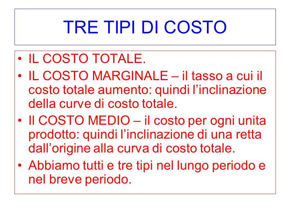 TRE TIPI DI COSTO IL COSTO TOTALE. IL COSTO MARGINALE – il tasso a cui il costo totale aumento: quindi linclinazione della curve di costo totale. Il C