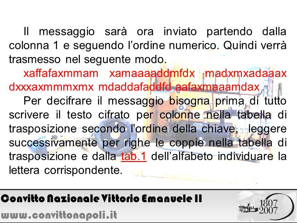 Il messaggio sarà ora inviato partendo dalla colonna 1 e seguendo lordine numerico. Quindi verrà trasmesso nel seguente modo. xaffafaxmmam xamaaaaddmf