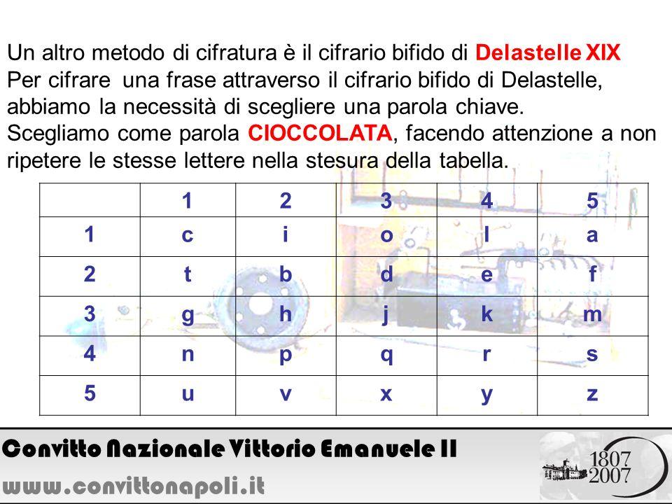 Un altro metodo di cifratura è il cifrario bifido di Delastelle XIX Per cifrare una frase attraverso il cifrario bifido di Delastelle, abbiamo la nece