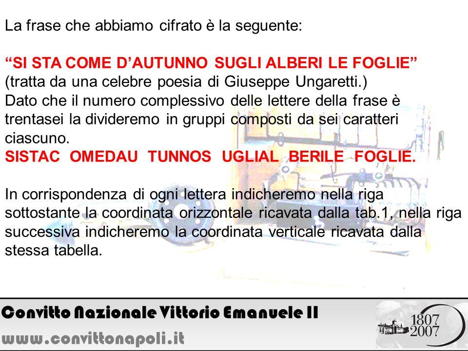 La frase che abbiamo cifrato è la seguente: SI STA COME DAUTUNNO SUGLI ALBERI LE FOGLIE (tratta da una celebre poesia di Giuseppe Ungaretti.) Dato che