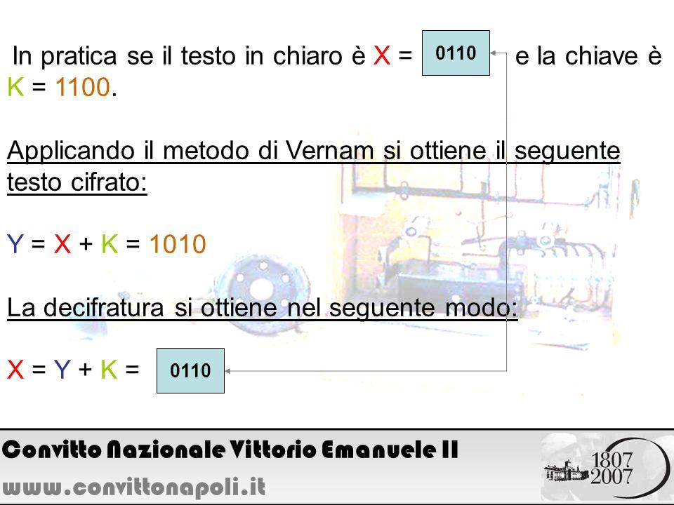 In pratica se il testo in chiaro è X = e la chiave è K = 1100. Applicando il metodo di Vernam si ottiene il seguente testo cifrato: Y = X + K = 1010 L