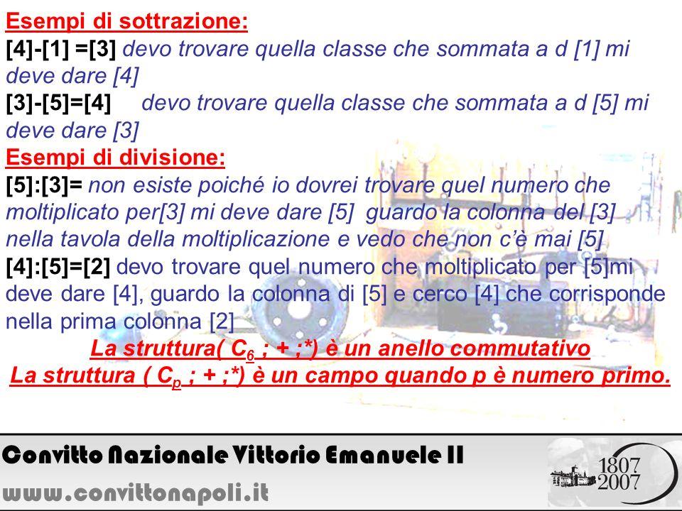 Esempi di sottrazione: [4]-[1] =[3] devo trovare quella classe che sommata a d [1] mi deve dare [4] [3]-[5]=[4] devo trovare quella classe che sommata