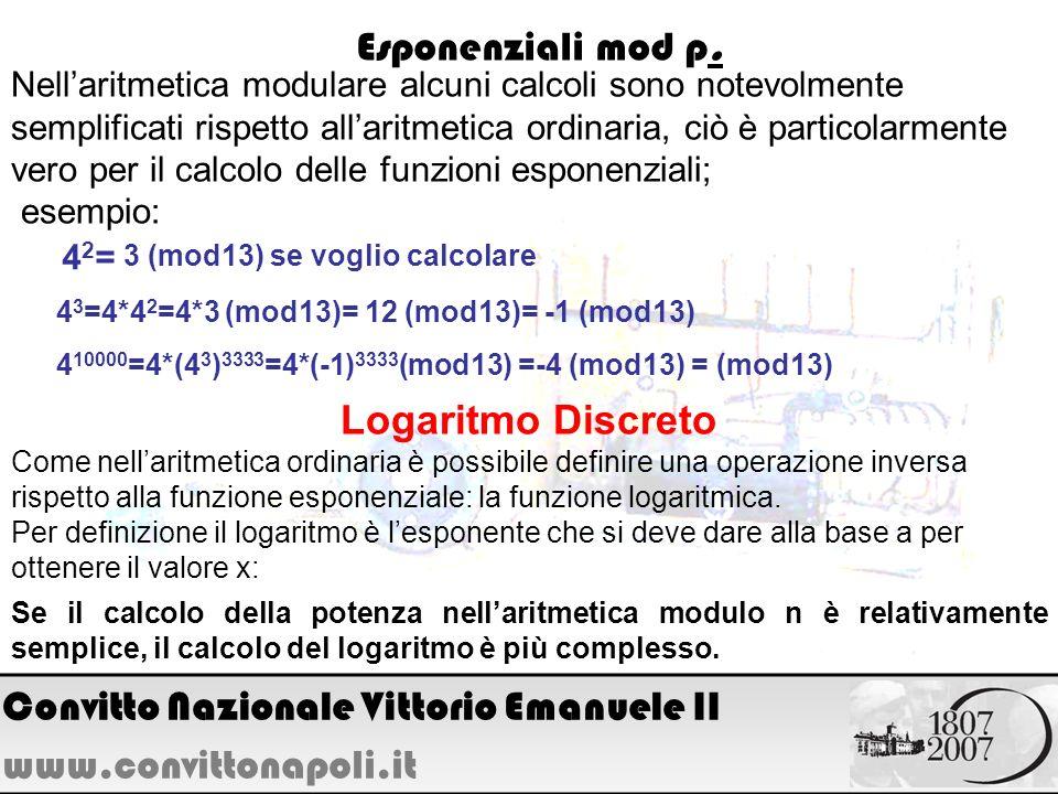Esponenziali mod p. Nellaritmetica modulare alcuni calcoli sono notevolmente semplificati rispetto allaritmetica ordinaria, ciò è particolarmente vero