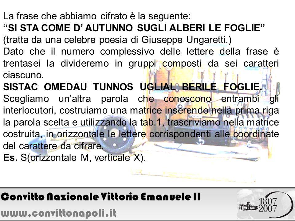 La frase che abbiamo cifrato è la seguente: SI STA COME D AUTUNNO SUGLI ALBERI LE FOGLIE (tratta da una celebre poesia di Giuseppe Ungaretti.) Dato ch
