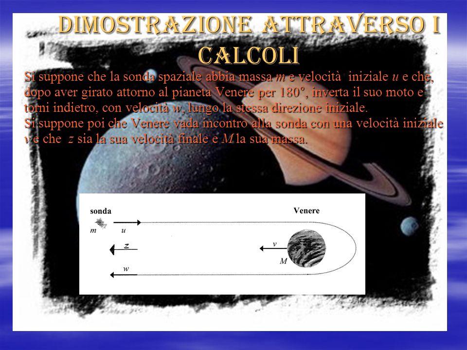Dimostrazione attraverso i calcoli Si suppone che la sonda spaziale abbia massa m e velocità iniziale u e che, dopo aver girato attorno al pianeta Venere per 180°, inverta il suo moto e torni indietro, con velocità w, lungo la stessa direzione iniziale.
