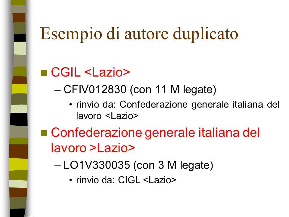 Esempio di autore duplicato CGIL –CFIV012830 (con 11 M legate) rinvio da: Confederazione generale italiana del lavoro Confederazione generale italiana