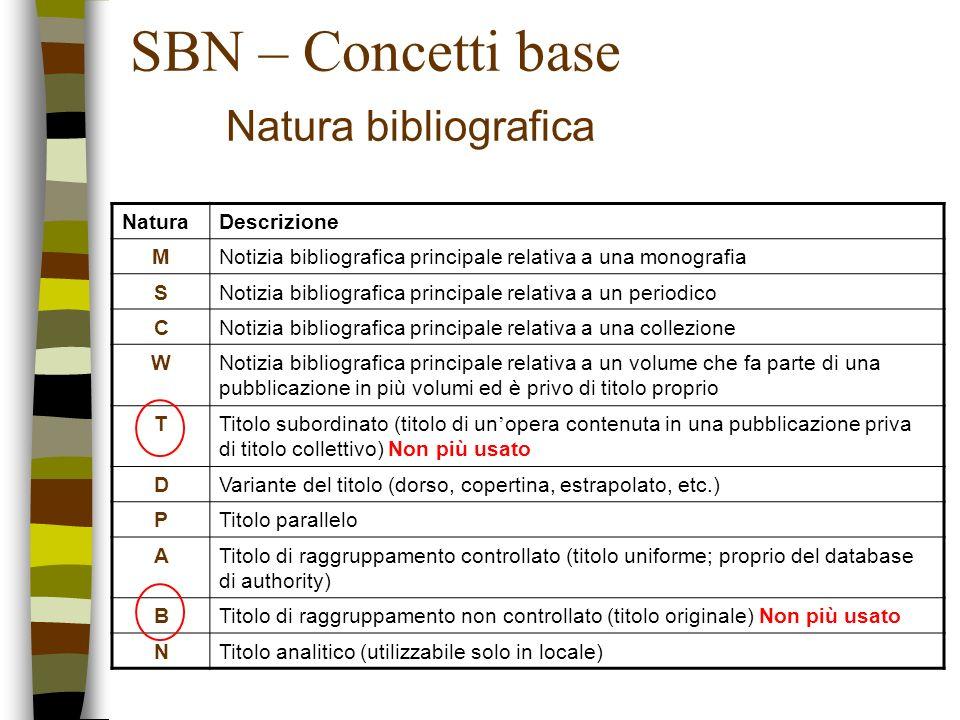 SBN – Concetti base Natura bibliografica NaturaDescrizione MNotizia bibliografica principale relativa a una monografia SNotizia bibliografica principa