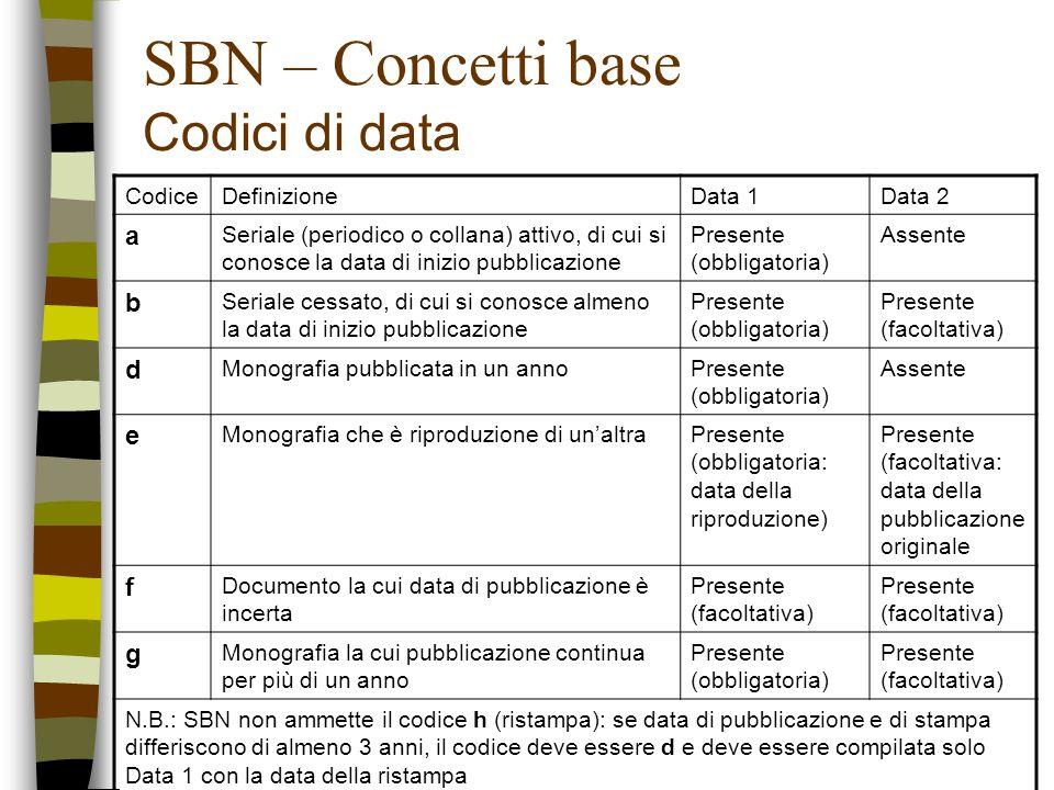 SBN – Concetti base Codici di data CodiceDefinizioneData 1Data 2 a Seriale (periodico o collana) attivo, di cui si conosce la data di inizio pubblicaz