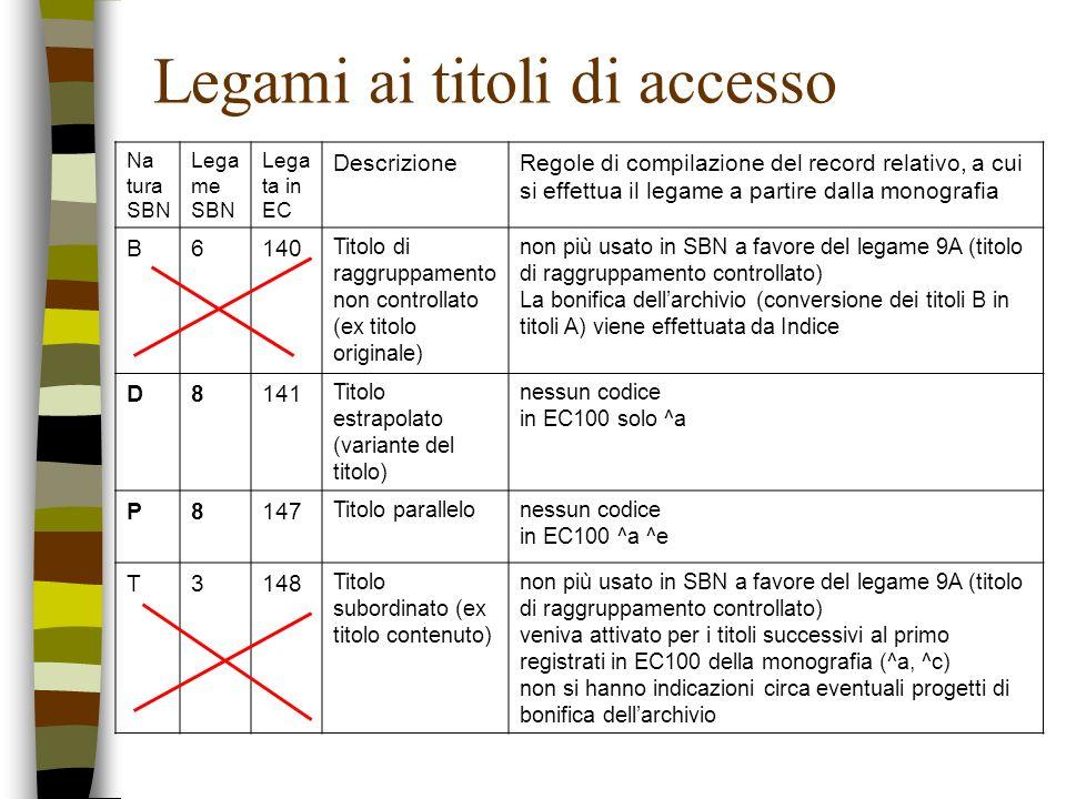 Legami ai titoli di accesso Na tura SBN Lega me SBN Lega ta in EC DescrizioneRegole di compilazione del record relativo, a cui si effettua il legame a
