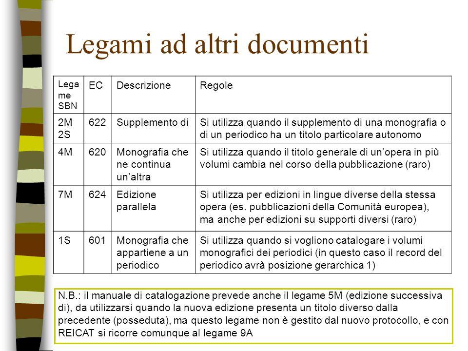 Legami ad altri documenti Lega me SBN ECDescrizioneRegole 2M 2S 622Supplemento diSi utilizza quando il supplemento di una monografia o di un periodico