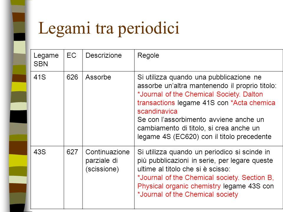 Legami tra periodici Legame SBN ECDescrizioneRegole 41S626AssorbeSi utilizza quando una pubblicazione ne assorbe unaltra mantenendo il proprio titolo:
