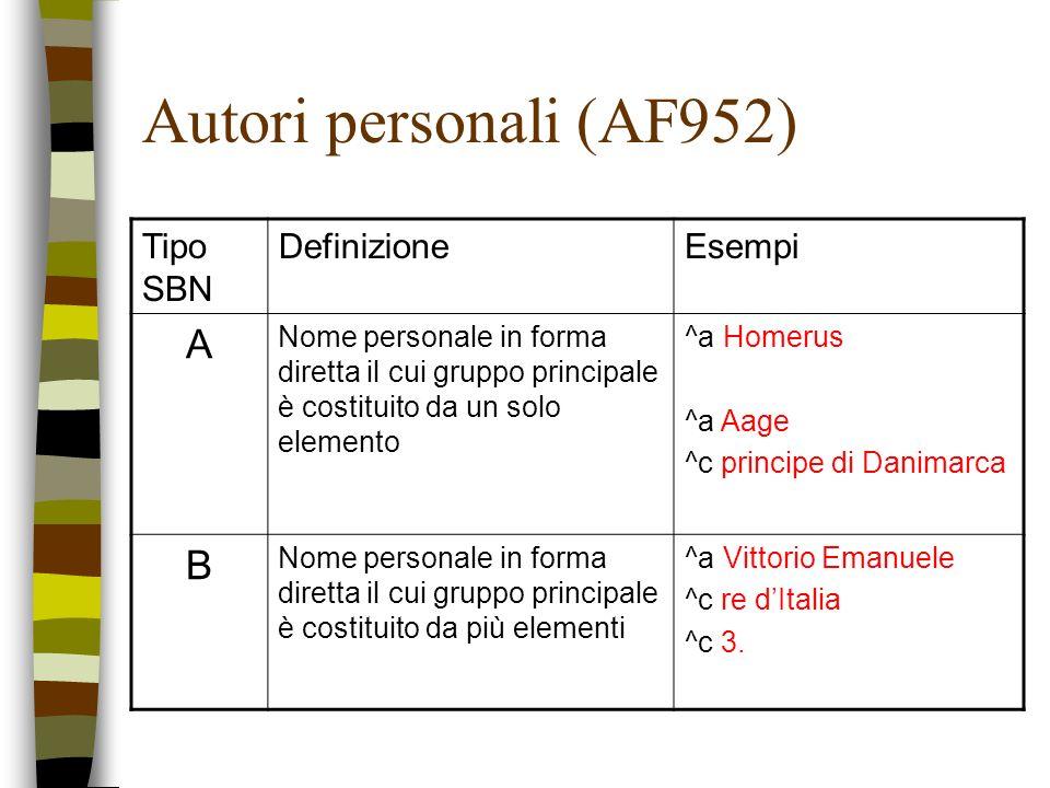 Autori personali (AF952) Tipo SBN DefinizioneEsempi A Nome personale in forma diretta il cui gruppo principale è costituito da un solo elemento ^a Hom