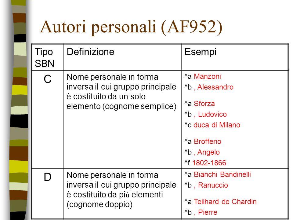 Autori personali (AF952) Tipo SBN DefinizioneEsempi C Nome personale in forma inversa il cui gruppo principale è costituito da un solo elemento (cogno