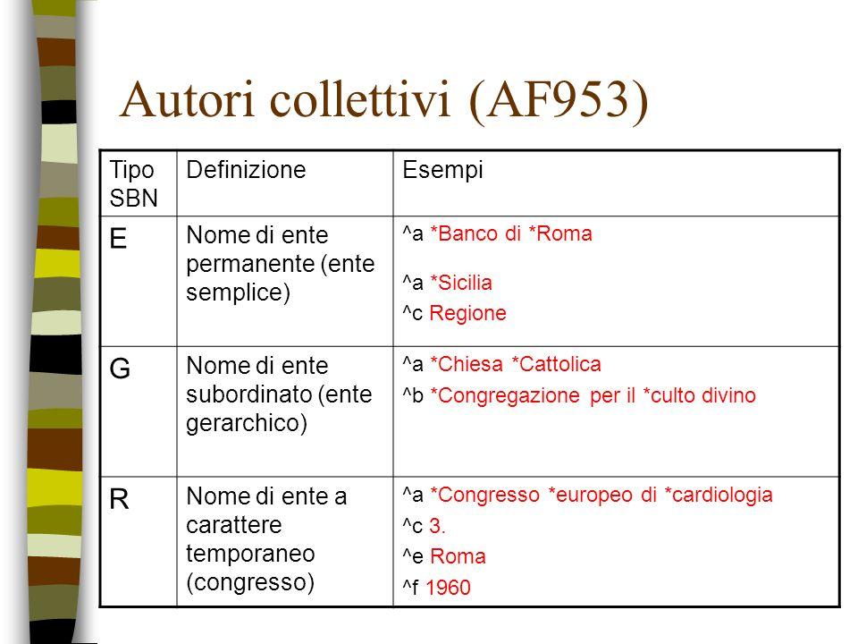Autori collettivi (AF953) Tipo SBN DefinizioneEsempi E Nome di ente permanente (ente semplice) ^a *Banco di *Roma ^a *Sicilia ^c Regione G Nome di ent