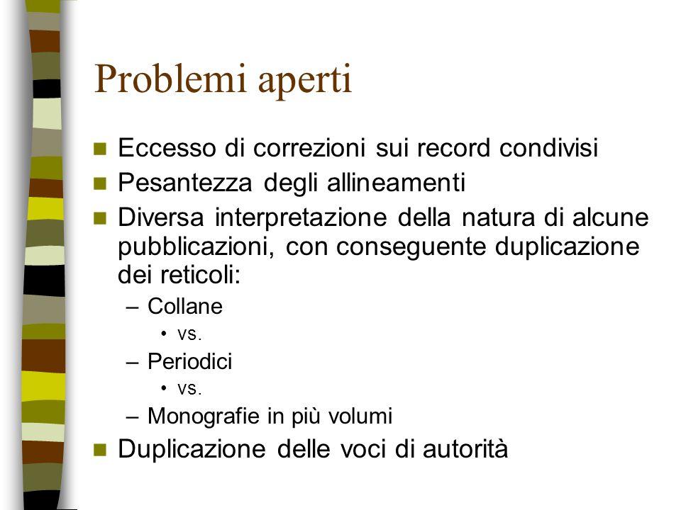 Problemi aperti Eccesso di correzioni sui record condivisi Pesantezza degli allineamenti Diversa interpretazione della natura di alcune pubblicazioni,