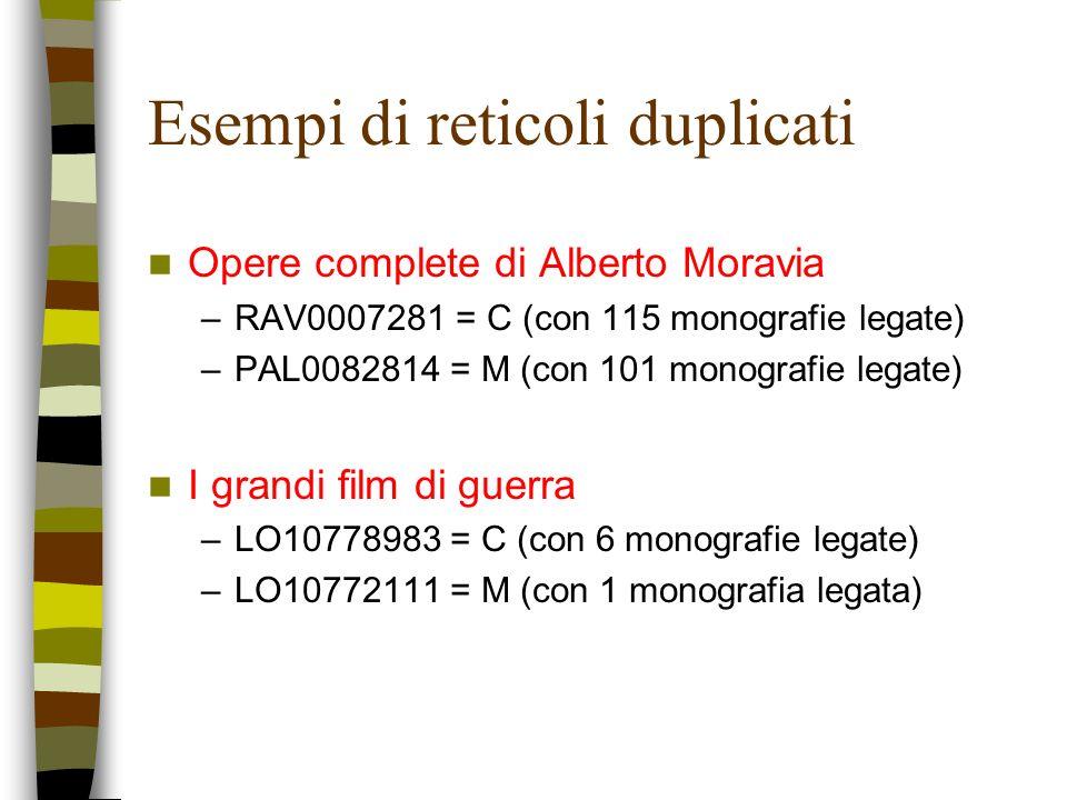 Esempi di reticoli duplicati Opere complete di Alberto Moravia –RAV0007281 = C (con 115 monografie legate) –PAL0082814 = M (con 101 monografie legate)