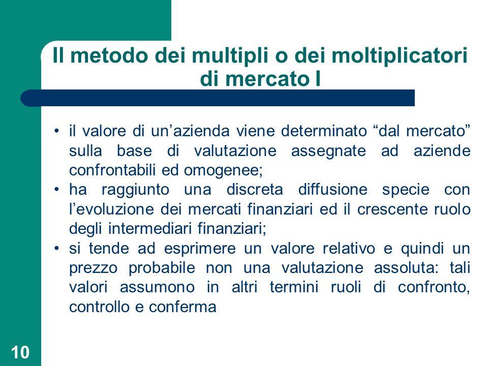 10 Il metodo dei multipli o dei moltiplicatori di mercato I il valore di unazienda viene determinato dal mercato sulla base di valutazione assegnate a