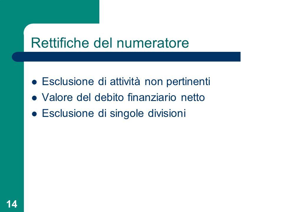 14 Rettifiche del numeratore Esclusione di attività non pertinenti Valore del debito finanziario netto Esclusione di singole divisioni