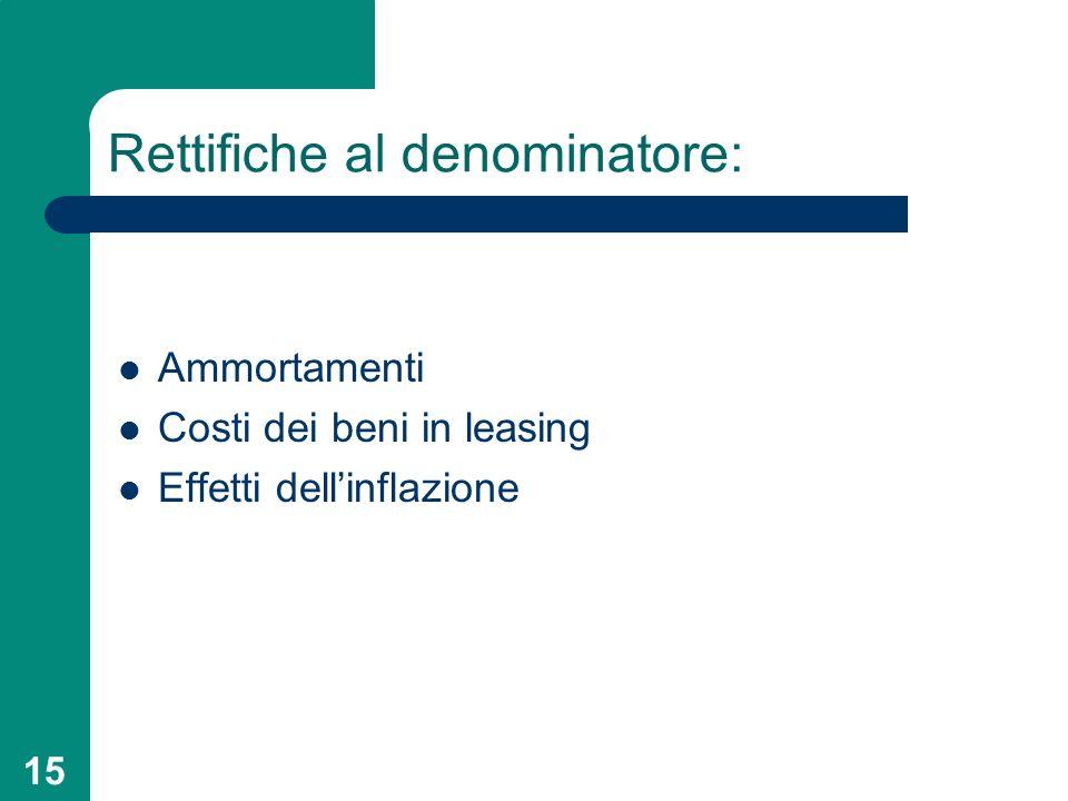 15 Rettifiche al denominatore: Ammortamenti Costi dei beni in leasing Effetti dellinflazione