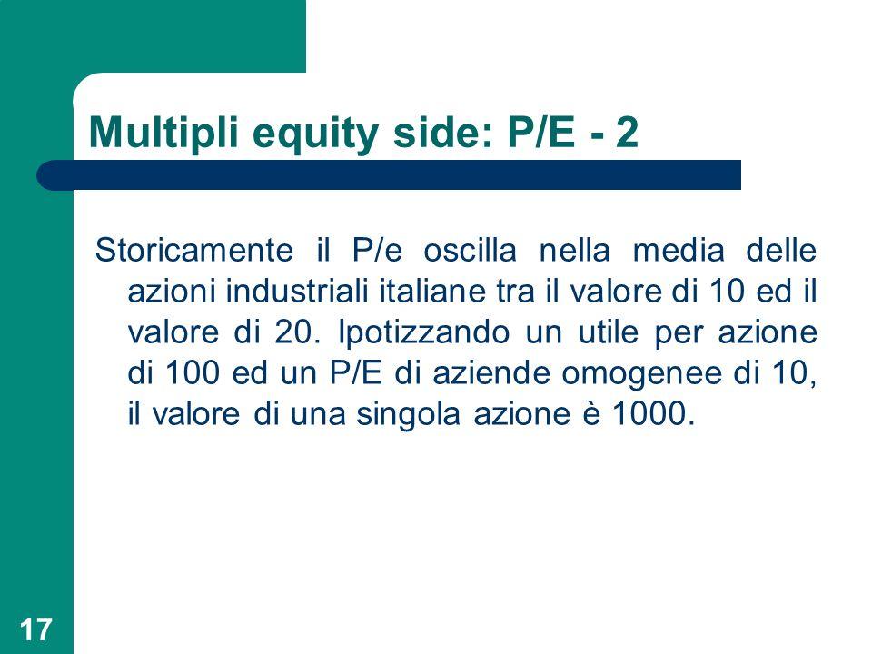 17 Multipli equity side: P/E - 2 Storicamente il P/e oscilla nella media delle azioni industriali italiane tra il valore di 10 ed il valore di 20. Ipo