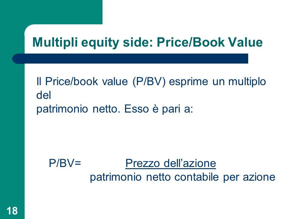 18 Multipli equity side: Price/Book Value Il Price/book value (P/BV) esprime un multiplo del patrimonio netto. Esso è pari a: P/BV= Prezzo dellazione