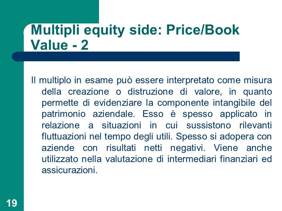 19 Multipli equity side: Price/Book Value - 2 Il multiplo in esame può essere interpretato come misura della creazione o distruzione di valore, in qua