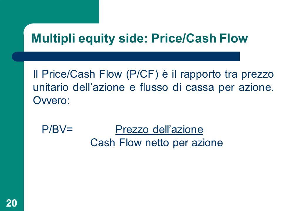 20 Multipli equity side: Price/Cash Flow Il Price/Cash Flow (P/CF) è il rapporto tra prezzo unitario dellazione e flusso di cassa per azione. Ovvero: