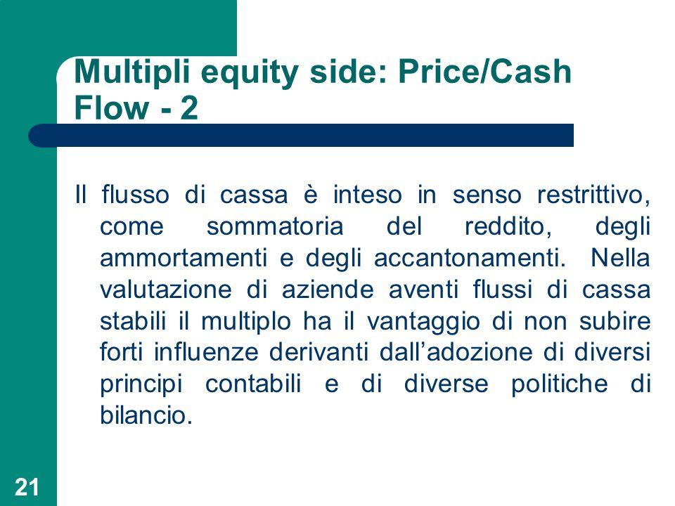 21 Multipli equity side: Price/Cash Flow - 2 Il flusso di cassa è inteso in senso restrittivo, come sommatoria del reddito, degli ammortamenti e degli