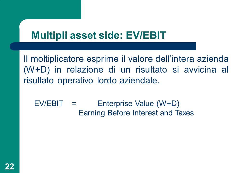 22 Multipli asset side: EV/EBIT Il moltiplicatore esprime il valore dellintera azienda (W+D) in relazione di un risultato si avvicina al risultato ope