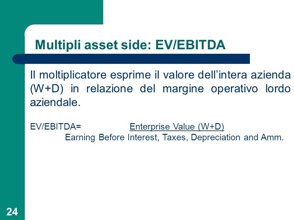 24 Multipli asset side: EV/EBITDA Il moltiplicatore esprime il valore dellintera azienda (W+D) in relazione del margine operativo lordo aziendale. EV/
